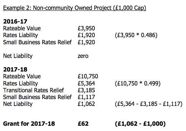 British Hydropower Association - rates2