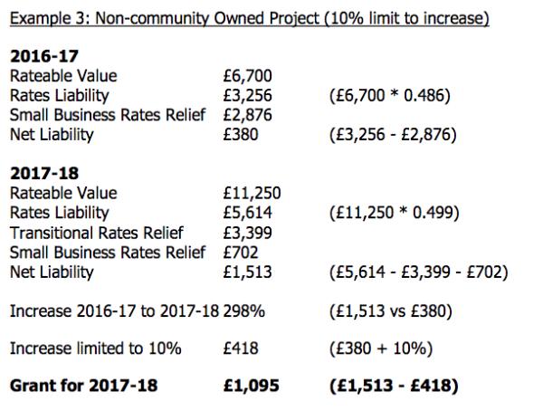 British Hydropower Association - rates1
