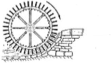 British Hydropower Association - breastshot